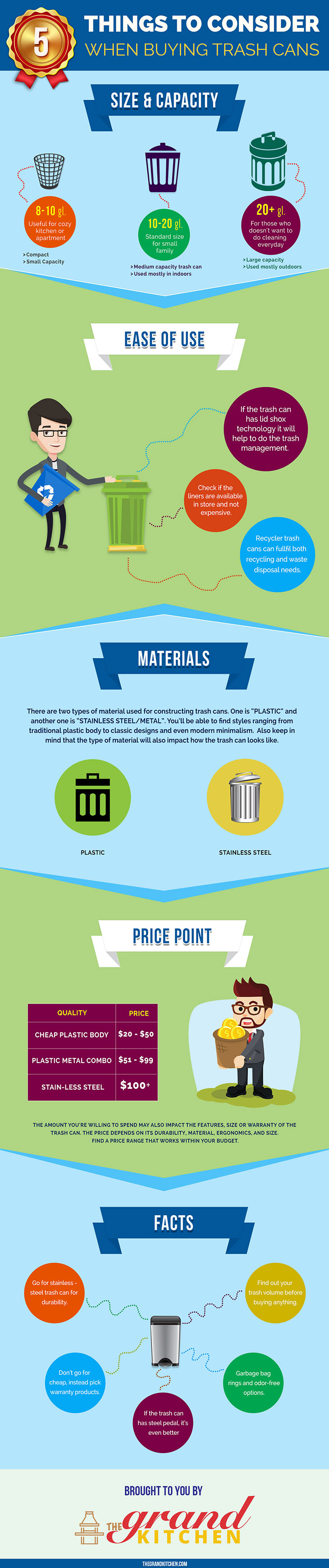 5 Things to Consider​ When Buying Trash Cans